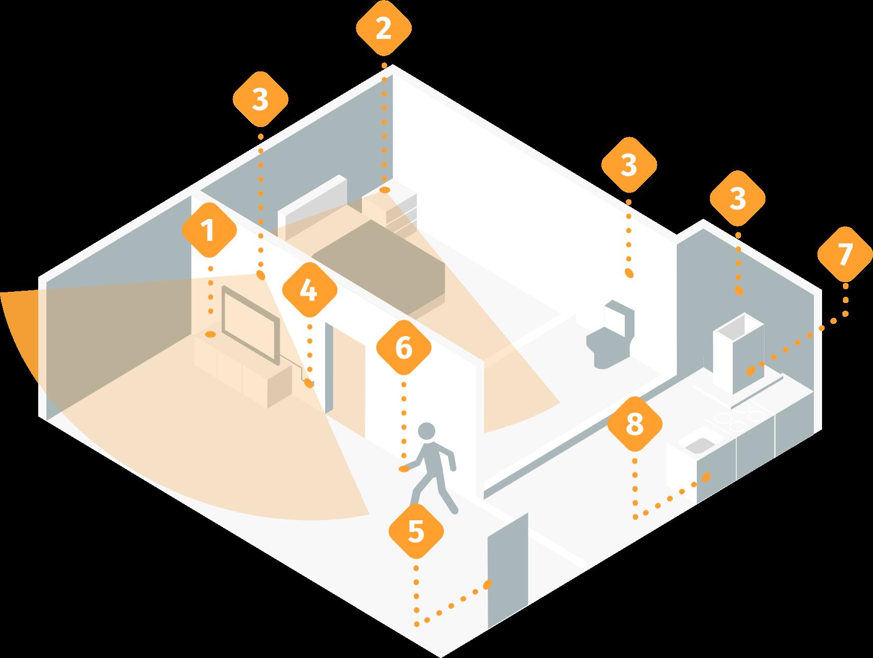 smart-home-sensor-system